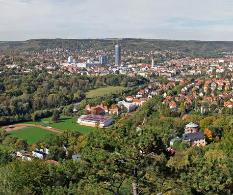 Jena-Panoramen